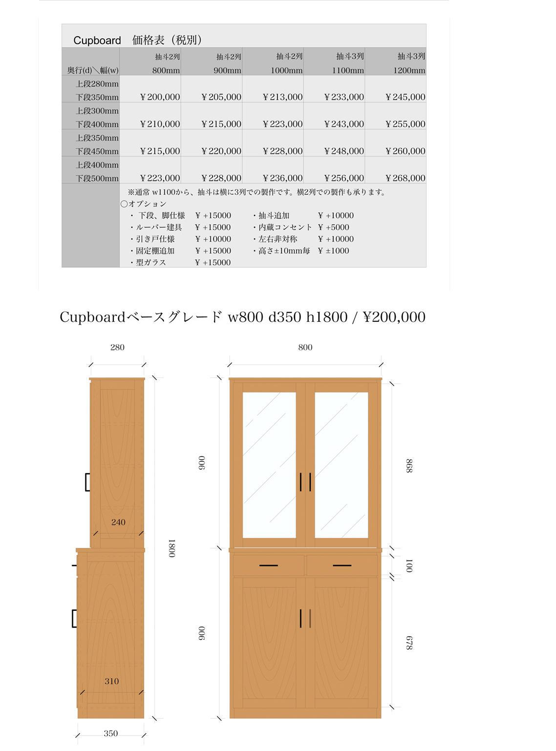 Cupboard価格表(改)